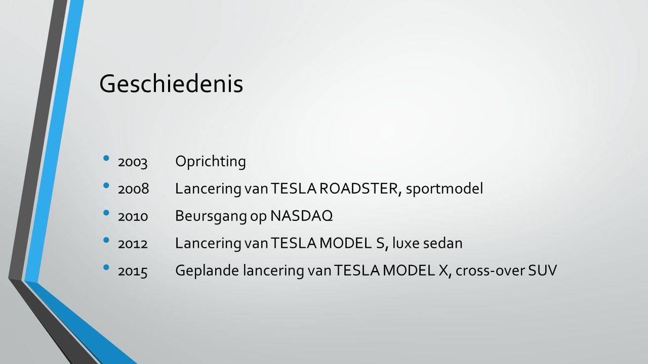 Geschiedenis 2003Oprichting 2008Lancering van TESLA ROADSTER, sportmodel 2010Beursgang op NASDAQ 2012Lancering van TESLA MODEL S, luxe sedan 2015Geplande lancering van TESLA MODEL X, cross-over SUV