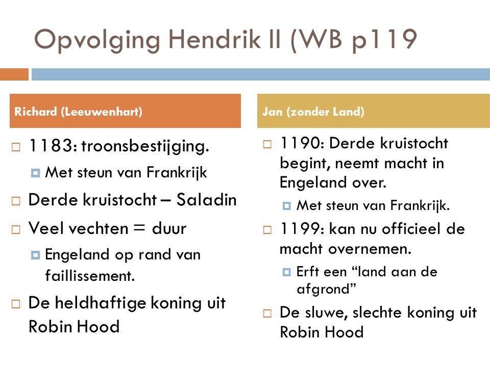 Opvolging Hendrik II (WB p119  1183: troonsbestijging.  Met steun van Frankrijk  Derde kruistocht – Saladin  Veel vechten = duur  Engeland op ran