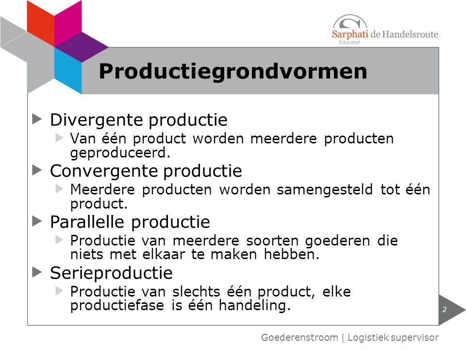 Divergente productie Van één product worden meerdere producten geproduceerd. Convergente productie Meerdere producten worden samengesteld tot één prod