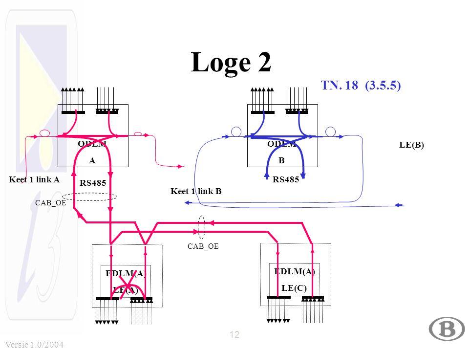 12 Versie 1.0/2004 Loge 2 ODLM A Keet 1 link A RS485 ODLM B Keet 1 link B RS485 EDLM(A) LE(A) EDLM(A) LE(C) CAB_OE TN. 18 (3.5.5) LE(B)