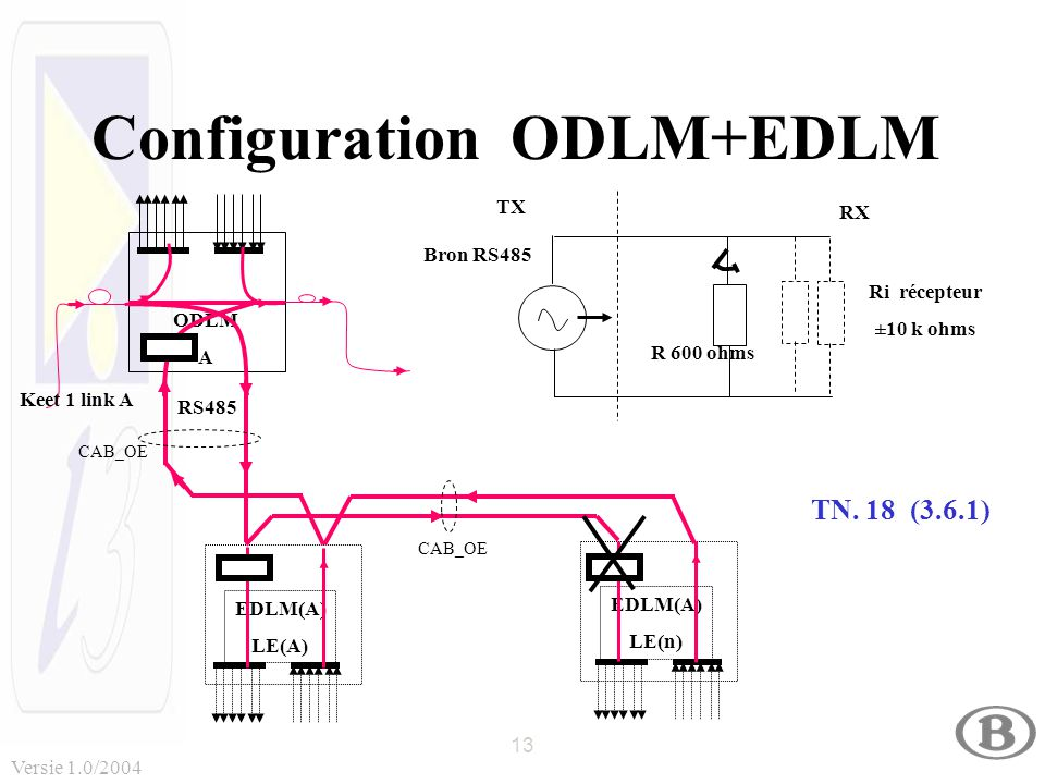13 Versie 1.0/2004 Configuration ODLM+EDLM ODLM A Keet 1 link A RS485 EDLM(A) LE(A) EDLM(A) LE(n) CAB_OE Ri récepteur ±10 k ohms R 600 ohms Bron RS485 TX RX TN.