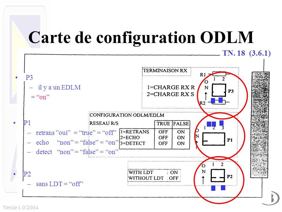 14 Versie 1.0/2004 Carte de configuration ODLM P1 –retrans oui = true = off –echo non = false = on –detect non = false = on P2 –sans LDT = off P3 –il y a un EDLM = on TN.