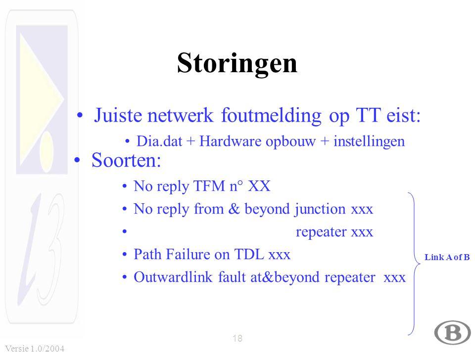 18 Versie 1.0/2004 Juiste netwerk foutmelding op TT eist: Dia.dat + Hardware opbouw + instellingen Storingen Link A of B Soorten: No reply TFM n° XX N