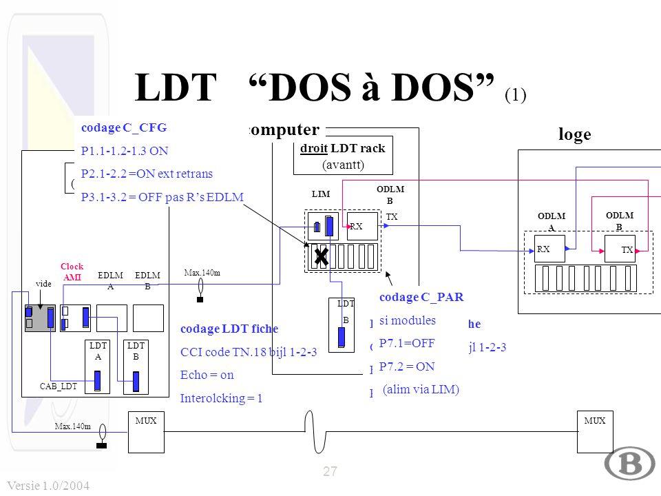 27 Versie 1.0/2004 SSI (arrière) EDLM B LDT A LDT B EDLM A Clock AMI LDT DOS à DOS (1) MUX CAB_LDT Max.140m codage LDT fiche CCI code TN.18 bijl 1-2-3 Echo = on Interolcking = 1 droit LDT rack (avantt) ODLM B LDT B LIM Instelling LDT fiche CCI code TN.18 bijl 1-2-3 Echo = off Position = 0 codage C_PAR si modules P7.1=OFF P7.2 = ON (alim via LIM) loge vide Salle computer codage C_CFG P1.1-1.2-1.3 ON P2.1-2.2 =ON ext retrans P3.1-3.2 = OFF pas R's EDLM ODLM B ODLM A TX RX TX RX