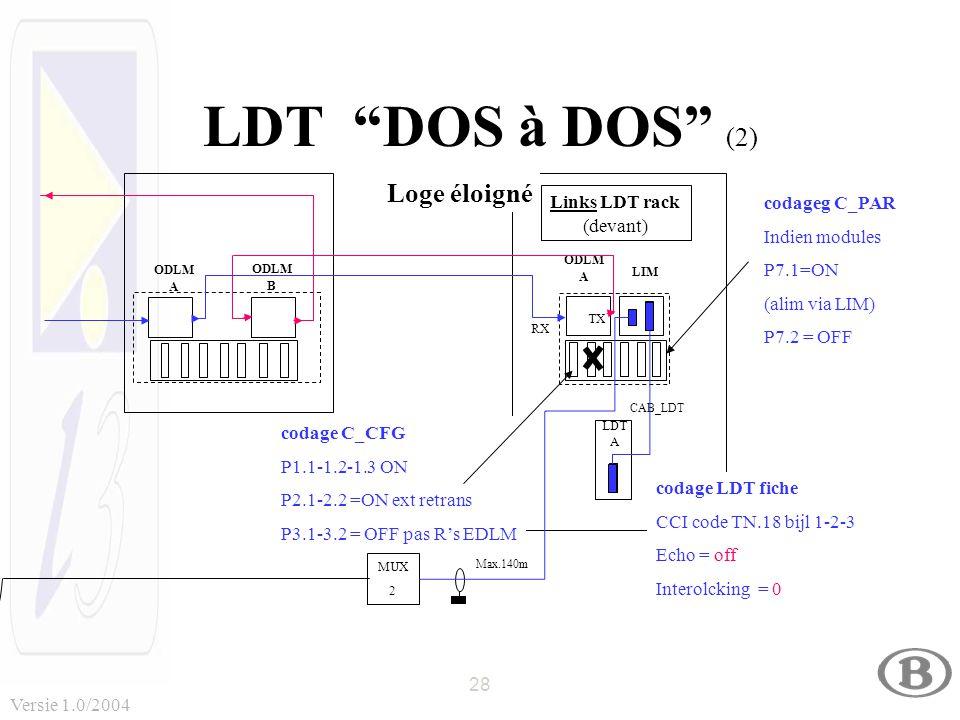28 Versie 1.0/2004 LDT DOS à DOS (2) MUX 2 MUX 2 CAB_LDT Max.140m Links LDT rack (devant) ODLM A LDT A LIM TX RX codage LDT fiche CCI code TN.18 bijl 1-2-3 Echo = off Interolcking = 0 codageg C_PAR Indien modules P7.1=ON (alim via LIM) P7.2 = OFF ODLM B ODLM A codage C_CFG P1.1-1.2-1.3 ON P2.1-2.2 =ON ext retrans P3.1-3.2 = OFF pas R's EDLM Loge éloigné