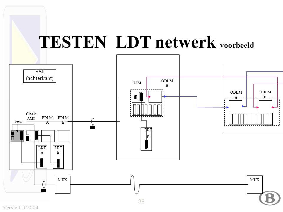 38 Versie 1.0/2004 SSI (achterkant) EDLM B LDT A LDT B EDLM A Clock AMI MUX ODLM B LDT B LIM leeg ODLM B ODLM A TESTEN LDT netwerk voorbeeld