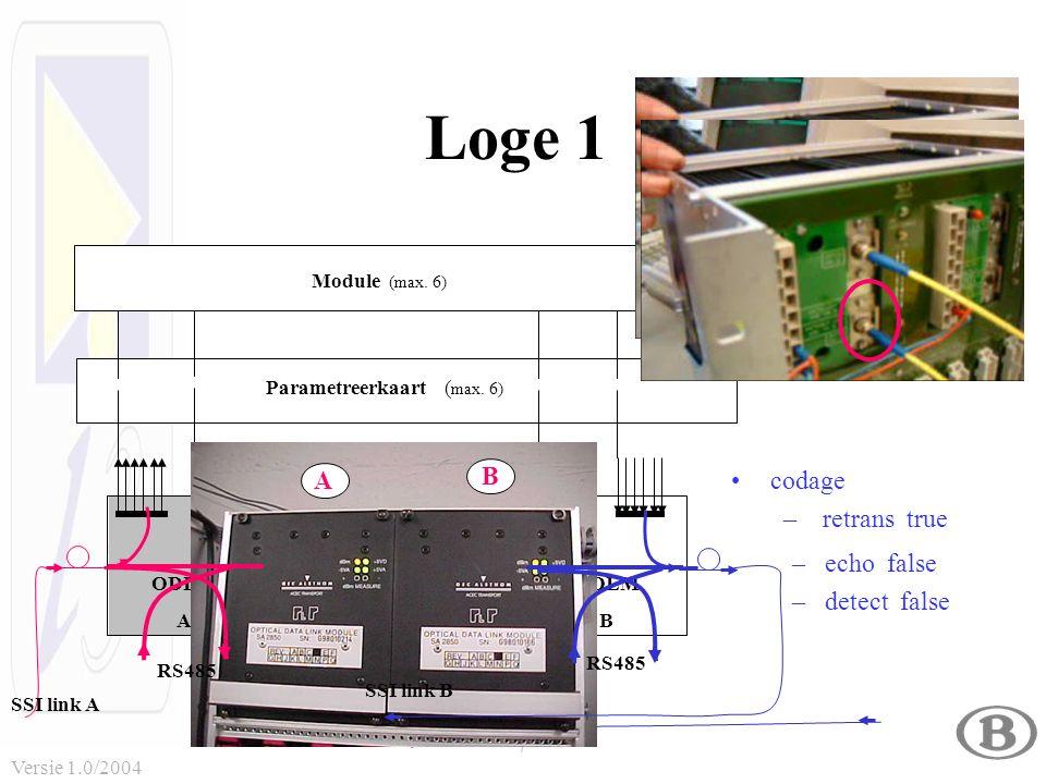 7 Versie 1.0/2004 Loge 1 ODLM A ODLM B Parametreerkaart ( max. 6) Module (max. 6) dBm A B SSI link A SSI link B codage – retrans true –echo false –det