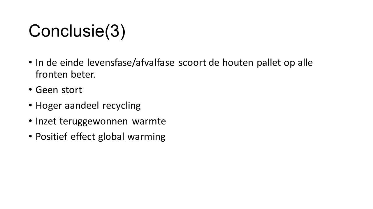 Conclusie(3) In de einde levensfase/afvalfase scoort de houten pallet op alle fronten beter. Geen stort Hoger aandeel recycling Inzet teruggewonnen wa