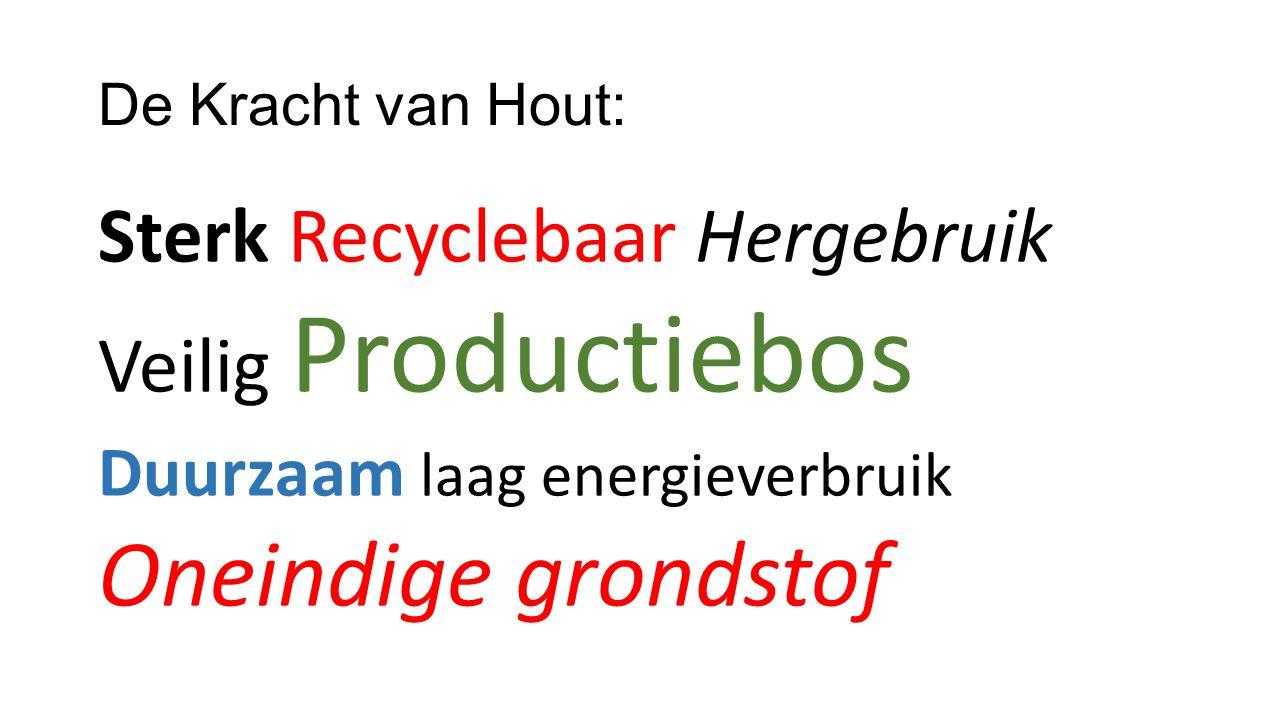 De Kracht van Hout: Sterk Recyclebaar Hergebruik Veilig Productiebos Duurzaam laag energieverbruik Oneindige grondstof