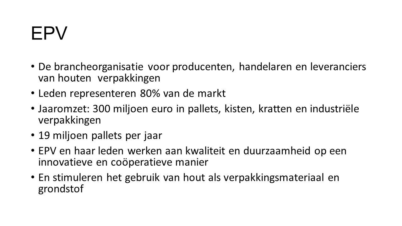 EPV De brancheorganisatie voor producenten, handelaren en leveranciers van houten verpakkingen Leden representeren 80% van de markt Jaaromzet: 300 mil