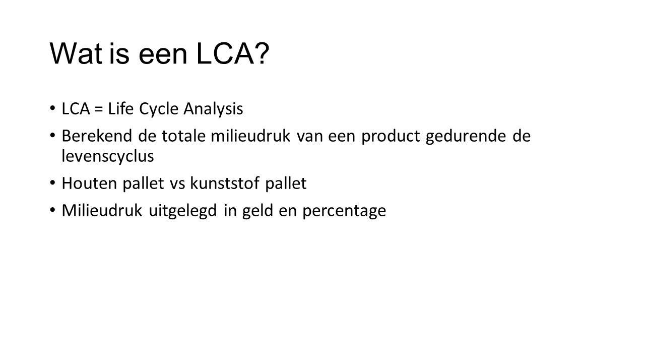 Wat is een LCA? LCA = Life Cycle Analysis Berekend de totale milieudruk van een product gedurende de levenscyclus Houten pallet vs kunststof pallet Mi