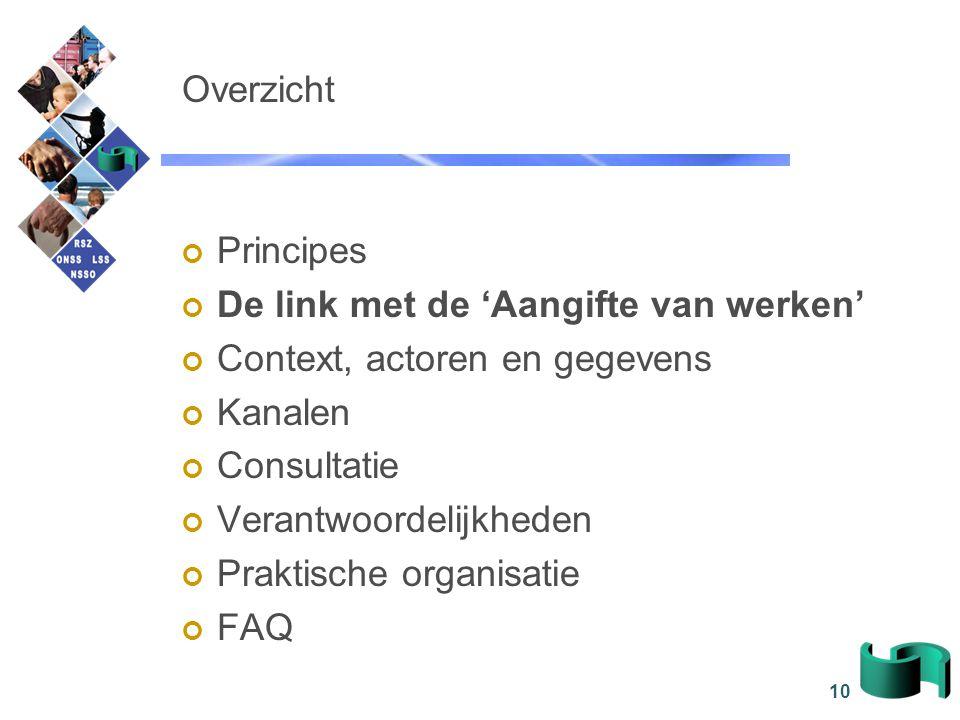 10 Overzicht Principes De link met de 'Aangifte van werken' Context, actoren en gegevens Kanalen Consultatie Verantwoordelijkheden Praktische organisa