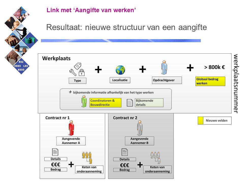 14 Resultaat: nieuwe structuur van een aangifte Link met 'Aangifte van werken'