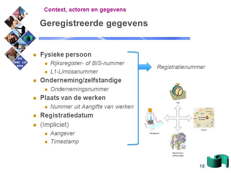 18 Geregistreerde gegevens Fysieke persoon Rijksregister- of BIS-nummer L1-Limosanummer Onderneming/zelfstandige Ondernemingsnummer Plaats van de werk