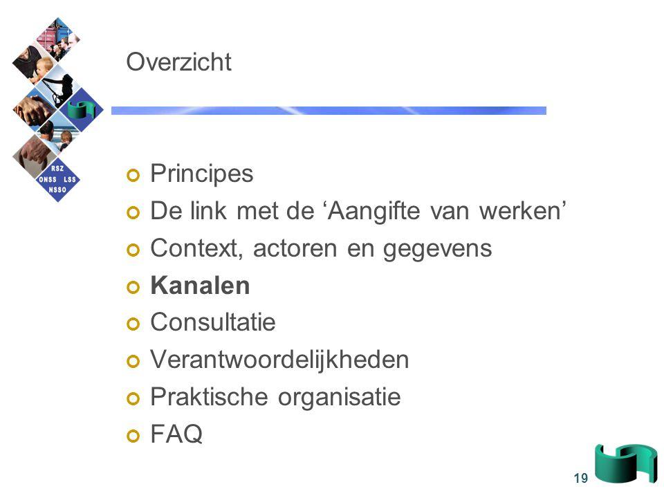 19 Overzicht Principes De link met de 'Aangifte van werken' Context, actoren en gegevens Kanalen Consultatie Verantwoordelijkheden Praktische organisa