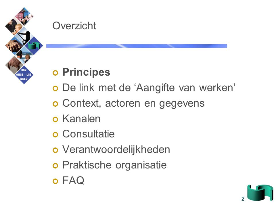 2 Overzicht Principes De link met de 'Aangifte van werken' Context, actoren en gegevens Kanalen Consultatie Verantwoordelijkheden Praktische organisat
