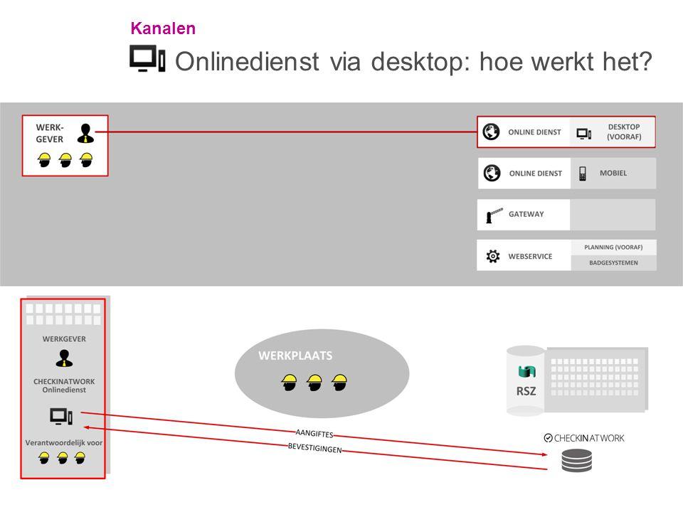 Onlinedienst via desktop: hoe werkt het?
