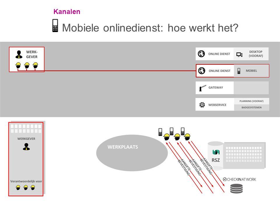 Mobiele onlinedienst: hoe werkt het?
