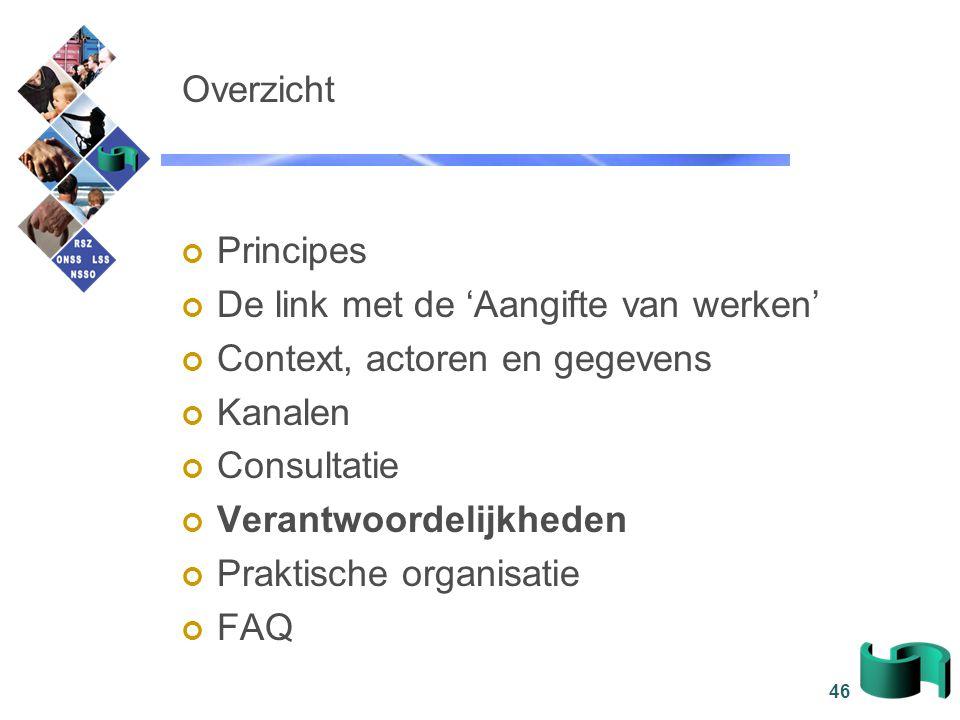 46 Overzicht Principes De link met de 'Aangifte van werken' Context, actoren en gegevens Kanalen Consultatie Verantwoordelijkheden Praktische organisa