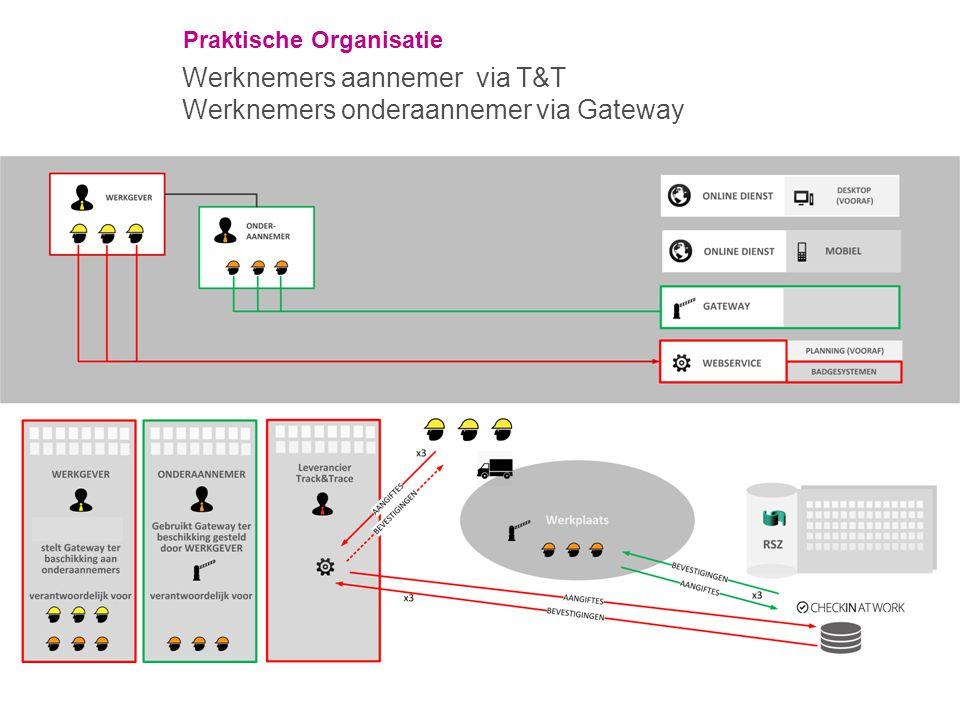 Werknemers aannemer via T&T Werknemers onderaannemer via Gateway Praktische Organisatie