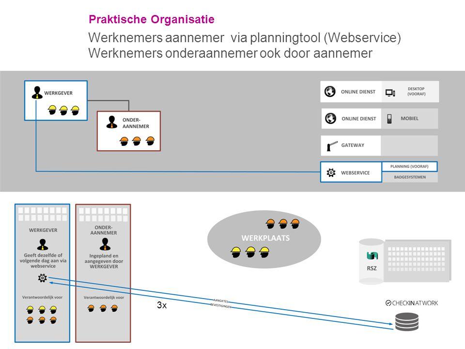 Praktische Organisatie Werknemers aannemer via planningtool (Webservice) Werknemers onderaannemer ook door aannemer 3x