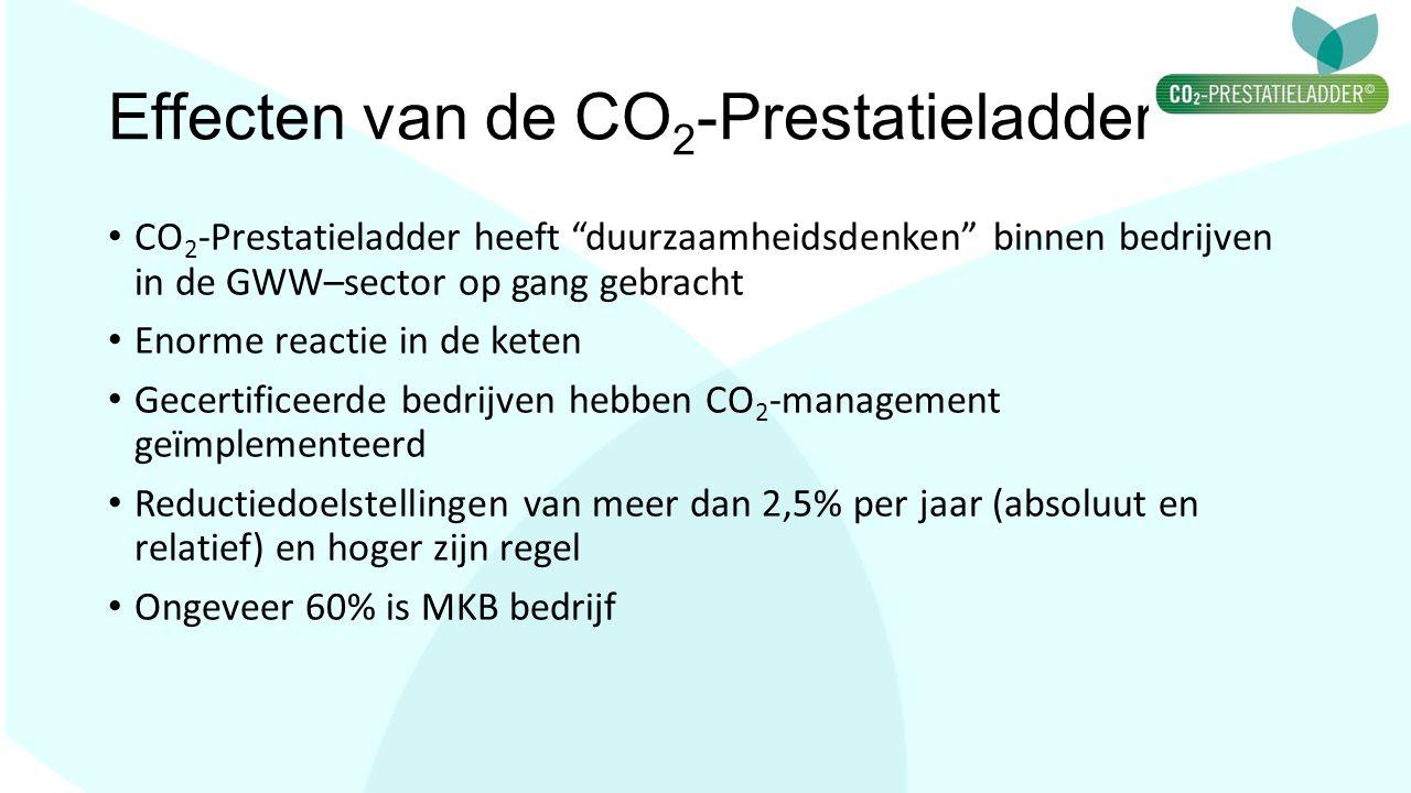 """Effecten van de CO 2 -Prestatieladder CO 2 -Prestatieladder heeft """"duurzaamheidsdenken"""" binnen bedrijven in de GWW–sector op gang gebracht Enorme reac"""