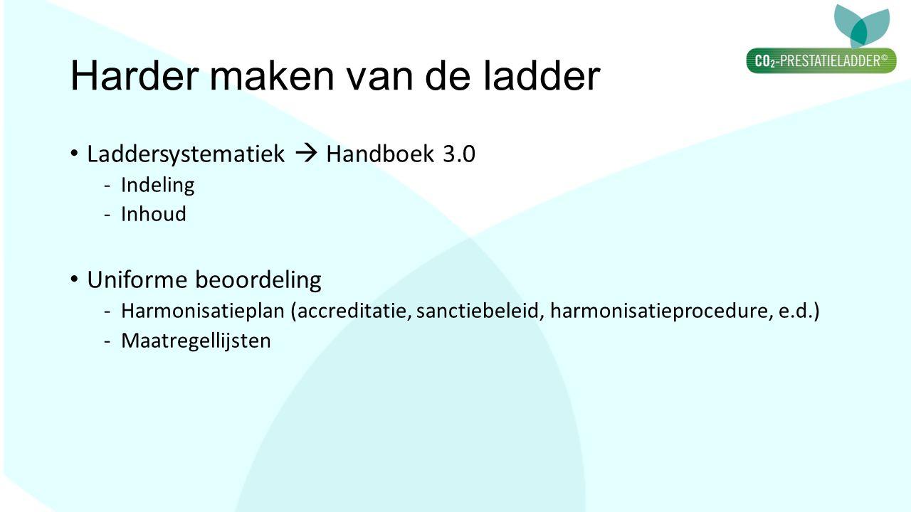 Harder maken van de ladder Laddersystematiek  Handboek 3.0 -Indeling -Inhoud Uniforme beoordeling -Harmonisatieplan (accreditatie, sanctiebeleid, har
