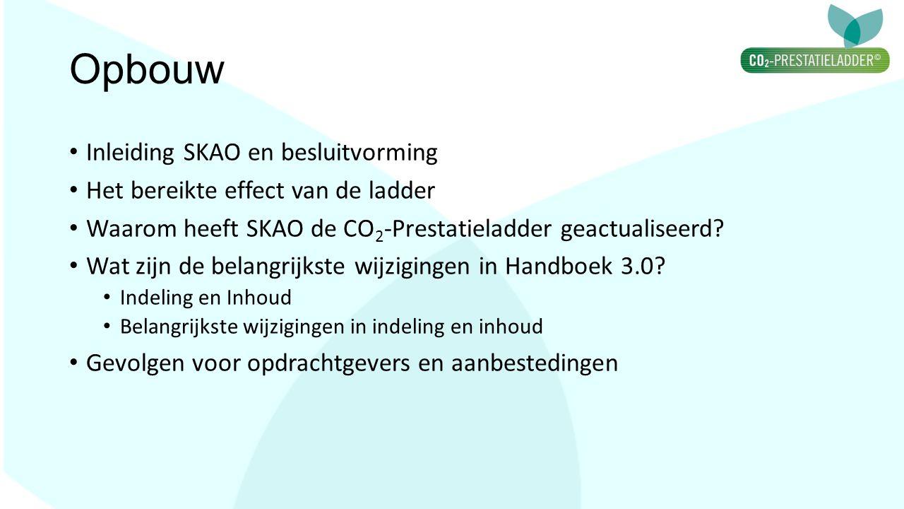 Opbouw Inleiding SKAO en besluitvorming Het bereikte effect van de ladder Waarom heeft SKAO de CO 2 -Prestatieladder geactualiseerd? Wat zijn de belan