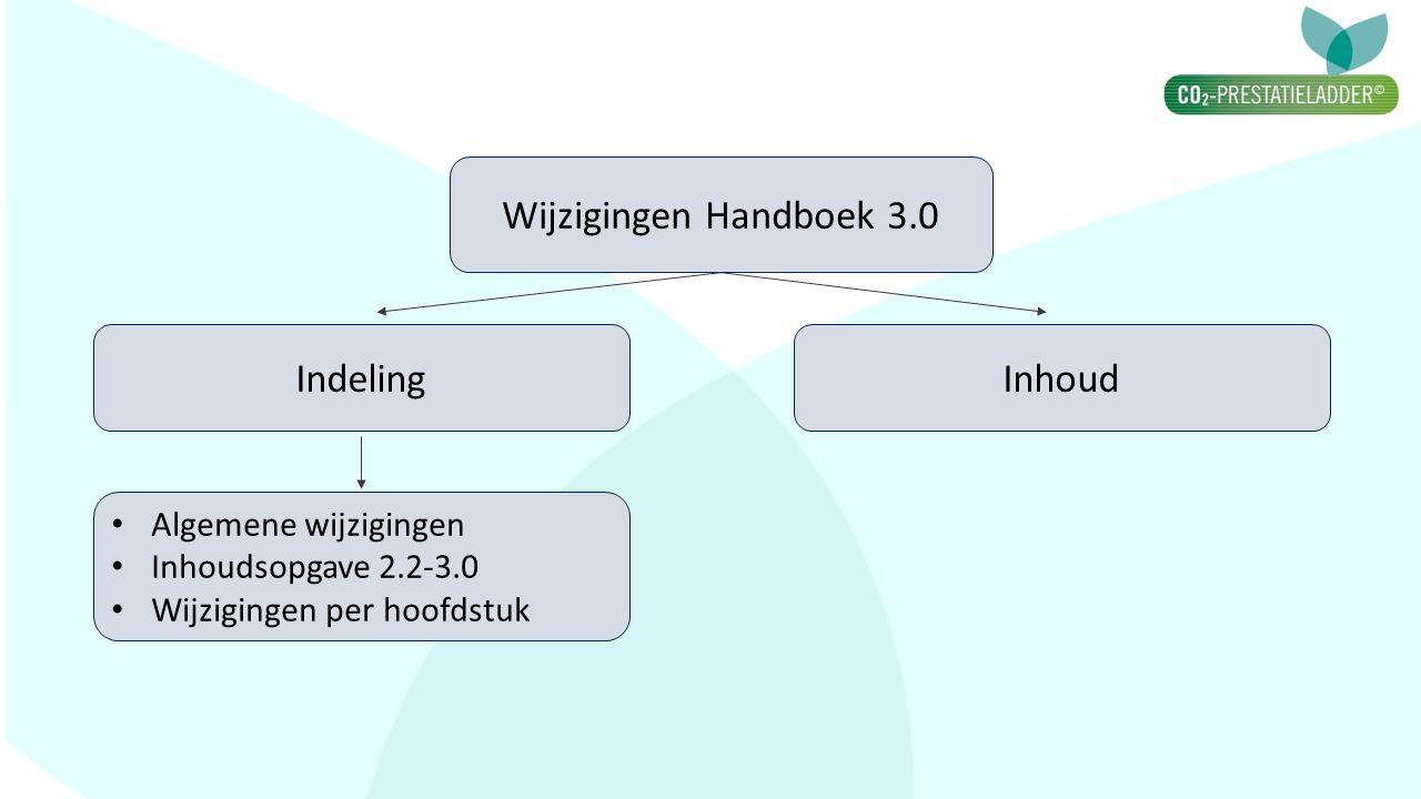Indeling Wijzigingen Handboek 3.0 Algemene wijzigingen Inhoudsopgave 2.2-3.0 Wijzigingen per hoofdstuk Inhoud