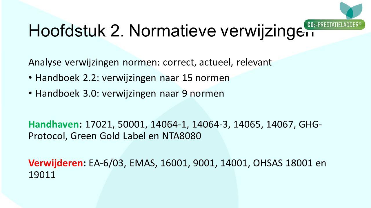 Hoofdstuk 2. Normatieve verwijzingen Analyse verwijzingen normen: correct, actueel, relevant Handboek 2.2: verwijzingen naar 15 normen Handboek 3.0: v