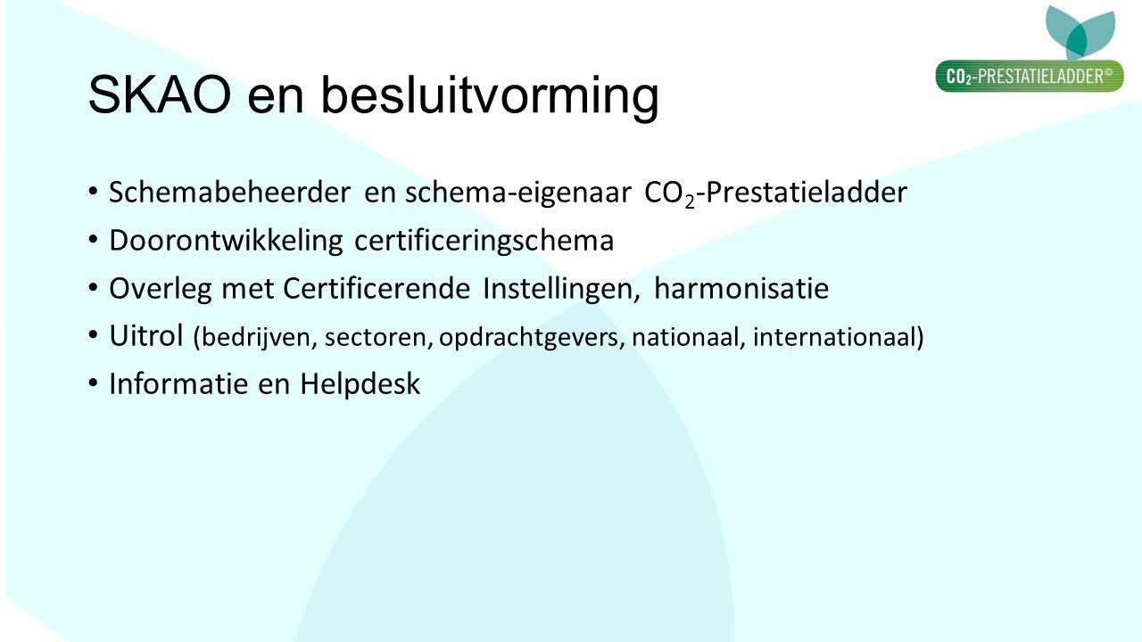 SKAO en besluitvorming Schemabeheerder en schema-eigenaar CO 2 -Prestatieladder Doorontwikkeling certificeringschema Overleg met Certificerende Instel