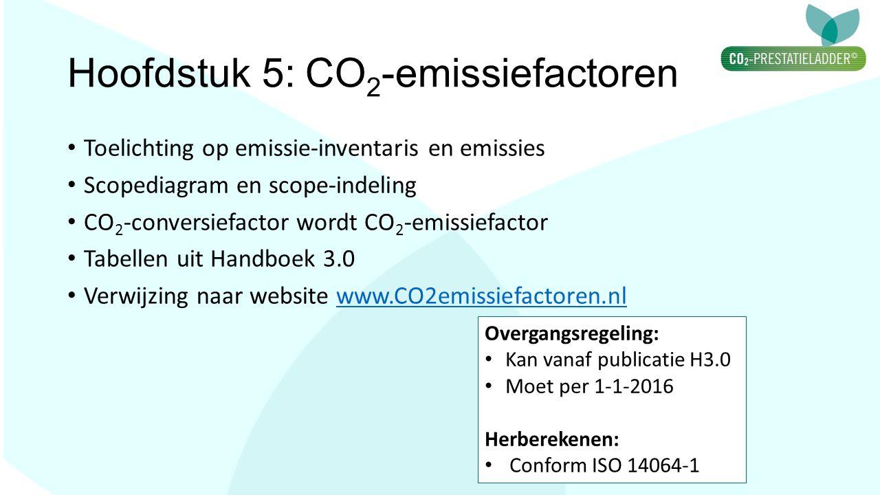 Hoofdstuk 5: CO 2 -emissiefactoren Toelichting op emissie-inventaris en emissies Scopediagram en scope-indeling CO 2 -conversiefactor wordt CO 2 -emis