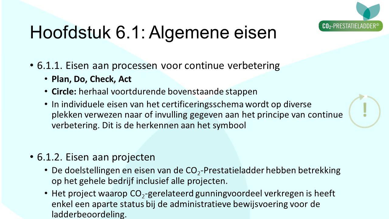 Hoofdstuk 6.1: Algemene eisen 6.1.1. Eisen aan processen voor continue verbetering Plan, Do, Check, Act Circle: herhaal voortdurende bovenstaande stap