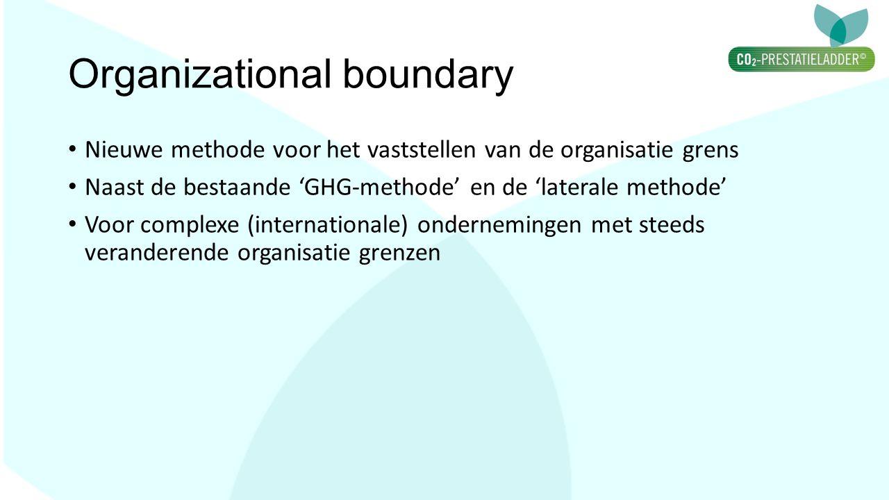 Organizational boundary Nieuwe methode voor het vaststellen van de organisatie grens Naast de bestaande 'GHG-methode' en de 'laterale methode' Voor co