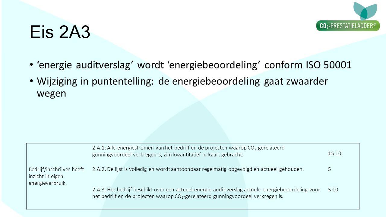 Eis 2A3 'energie auditverslag' wordt 'energiebeoordeling' conform ISO 50001 Wijziging in puntentelling: de energiebeoordeling gaat zwaarder wegen Bedr