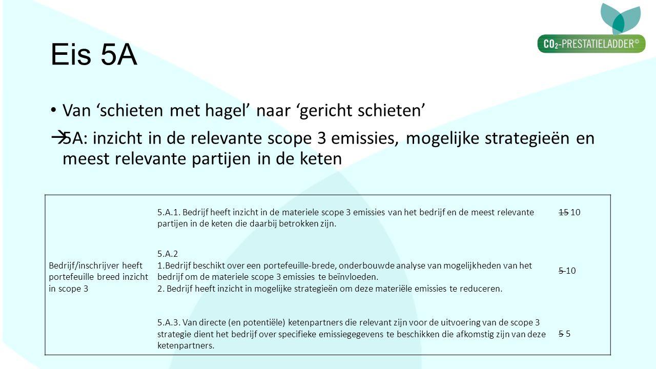 Eis 5A Van 'schieten met hagel' naar 'gericht schieten'  5A: inzicht in de relevante scope 3 emissies, mogelijke strategieën en meest relevante parti