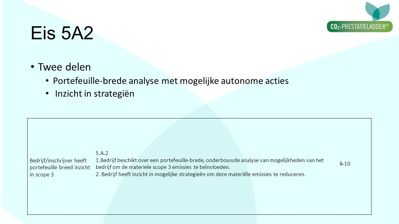 Eis 5A2 Twee delen Portefeuille-brede analyse met mogelijke autonome acties Inzicht in strategiën Bedrijf/inschrijver heeft portefeuille breed inzicht