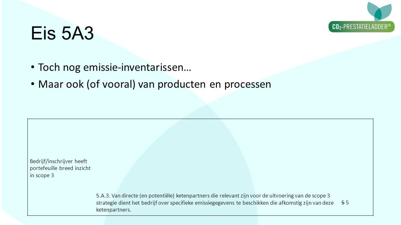 Eis 5A3 Toch nog emissie-inventarissen… Maar ook (of vooral) van producten en processen Bedrijf/inschrijver heeft portefeuille breed inzicht in scope