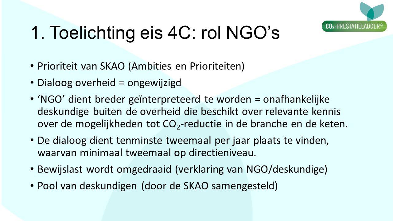 1. Toelichting eis 4C: rol NGO's Prioriteit van SKAO (Ambities en Prioriteiten) Dialoog overheid = ongewijzigd 'NGO' dient breder geïnterpreteerd te w