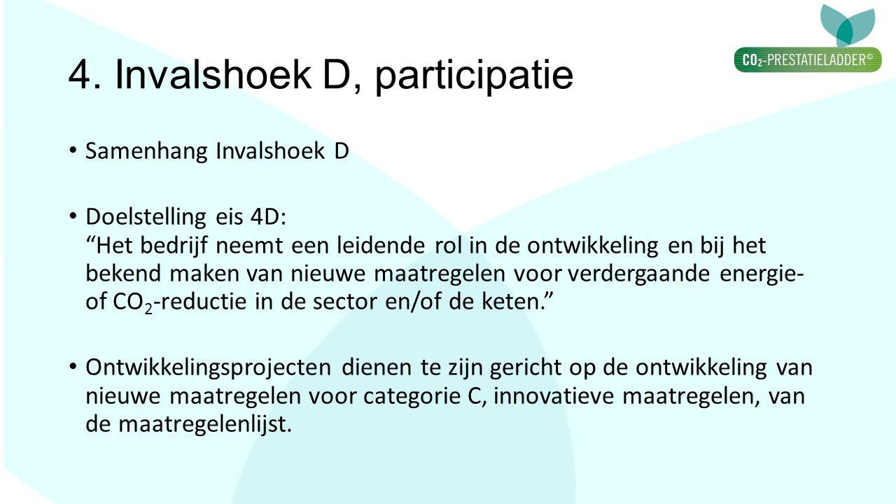 """4. Invalshoek D, participatie Samenhang Invalshoek D Doelstelling eis 4D: """"Het bedrijf neemt een leidende rol in de ontwikkeling en bij het bekend mak"""