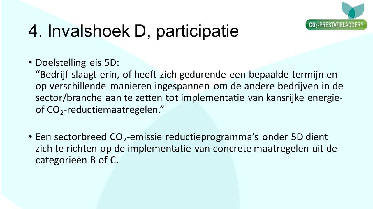 """4. Invalshoek D, participatie Doelstelling eis 5D: """"Bedrijf slaagt erin, of heeft zich gedurende een bepaalde termijn en op verschillende manieren ing"""