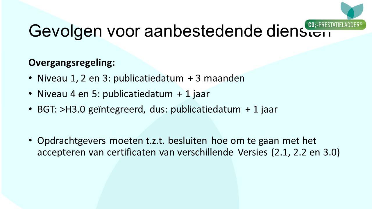 Gevolgen voor aanbestedende diensten Overgangsregeling: Niveau 1, 2 en 3: publicatiedatum + 3 maanden Niveau 4 en 5: publicatiedatum + 1 jaar BGT: >H3