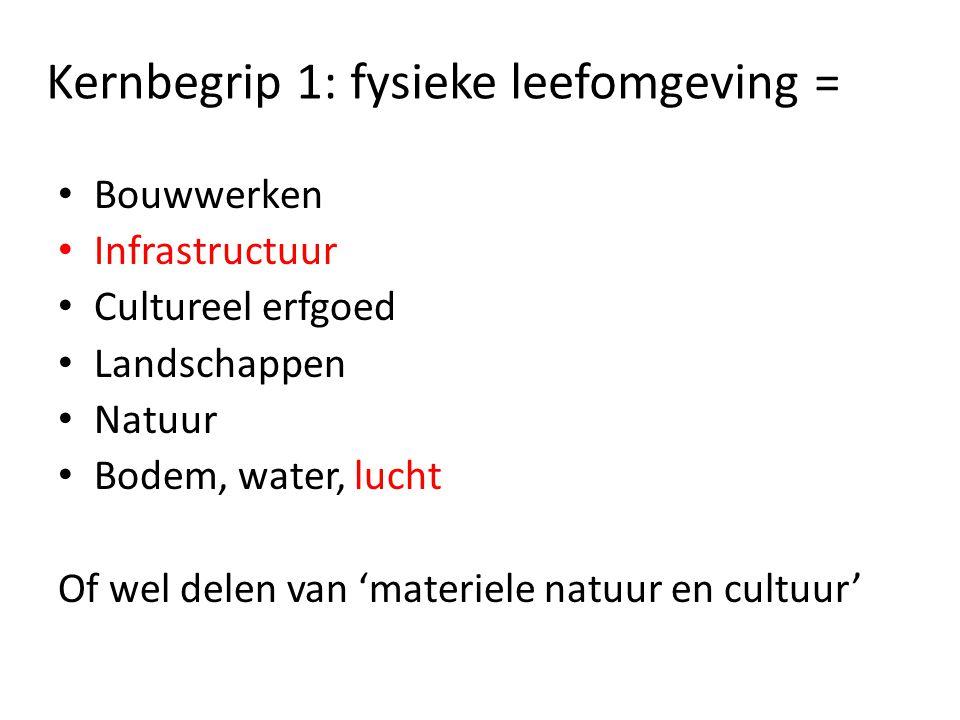 Kernbegrip 1: fysieke leefomgeving = Bouwwerken Infrastructuur Cultureel erfgoed Landschappen Natuur Bodem, water, lucht Of wel delen van 'materiele n