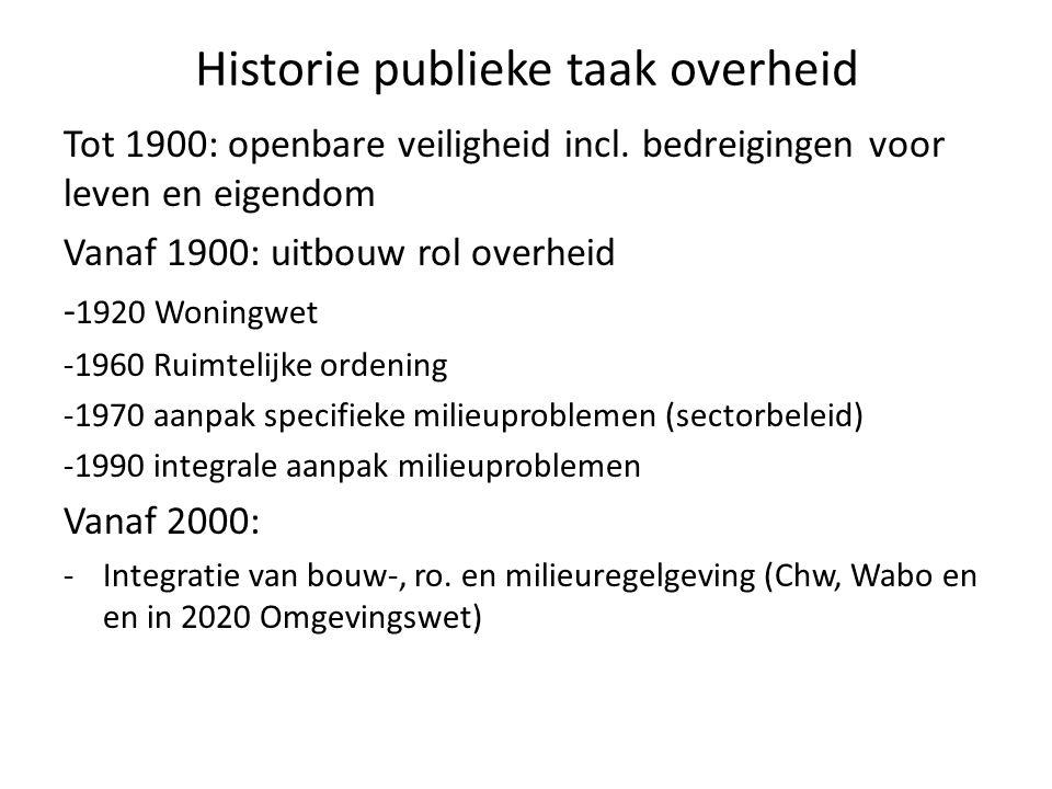 Historie publieke taak overheid Tot 1900: openbare veiligheid incl. bedreigingen voor leven en eigendom Vanaf 1900: uitbouw rol overheid - 1920 Woning