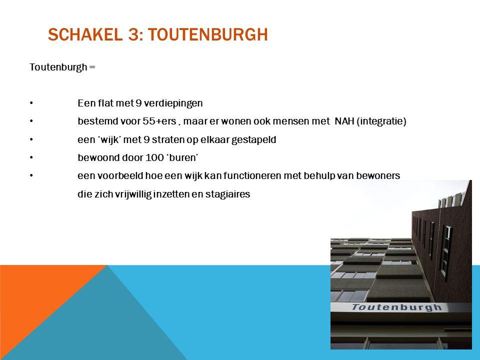 SCHAKEL 3: TOUTENBURGH Toutenburgh = Een flat met 9 verdiepingen bestemd voor 55+ers, maar er wonen ook mensen met NAH (integratie) een 'wijk' met 9 straten op elkaar gestapeld bewoond door 100 'buren' een voorbeeld hoe een wijk kan functioneren met behulp van bewoners die zich vrijwillig inzetten en stagiaires