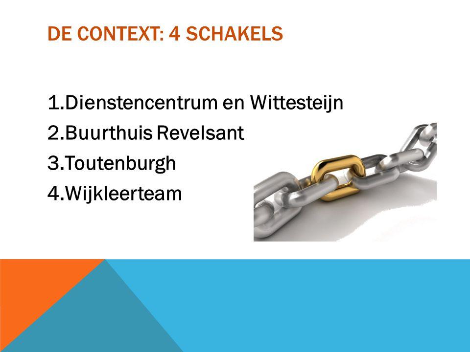 DE CONTEXT: 4 SCHAKELS 1.Dienstencentrum en Wittesteijn 2.Buurthuis Revelsant 3.Toutenburgh 4.Wijkleerteam