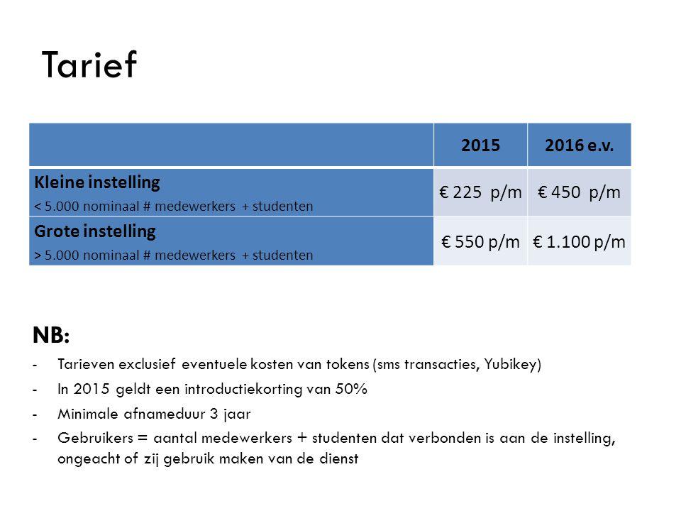 Tarief 20152016 e.v. Kleine instelling < 5.000 nominaal # medewerkers + studenten € 225 p/m€ 450 p/m Grote instelling > 5.000 nominaal # medewerkers +