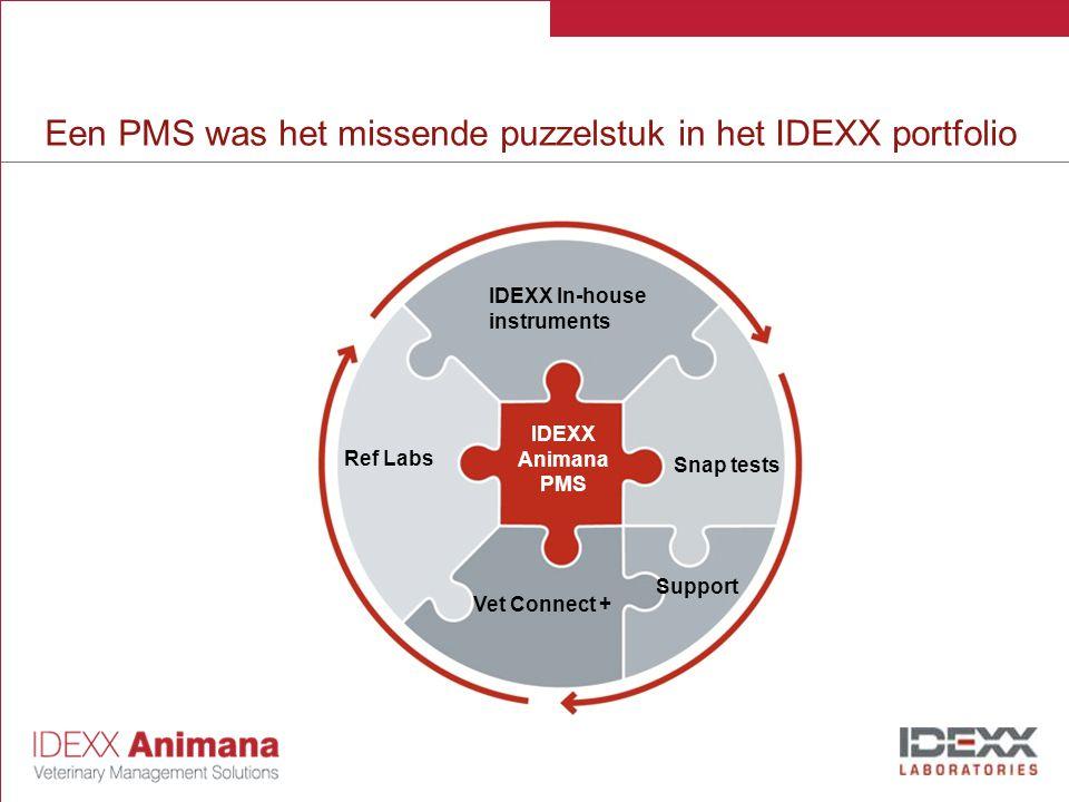 Een PMS was het missende puzzelstuk in het IDEXX portfolio Vet Connect + Support Snap tests IDEXX In-house instruments Ref Labs IDEXX Animana PMS