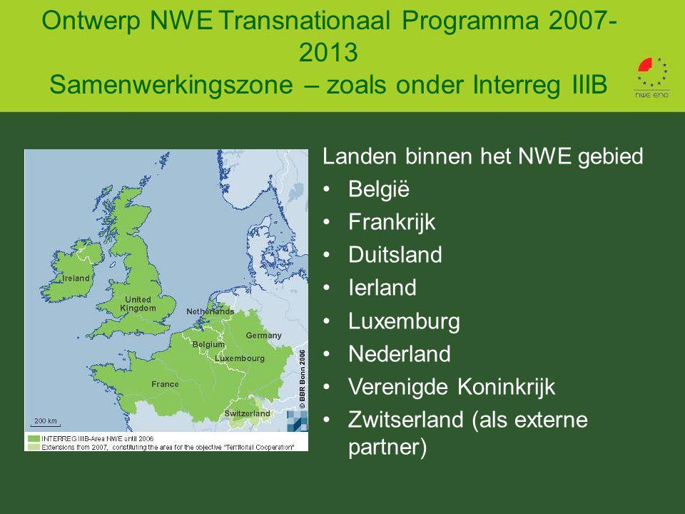 Ontwerp NWE Transnationaal Programma 2007- 2013 Samenwerkingszone – zoals onder Interreg IIIB Landen binnen het NWE gebied België Frankrijk Duitsland Ierland Luxemburg Nederland Verenigde Koninkrijk Zwitserland (als externe partner)
