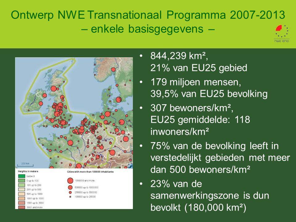 Ontwerp NWE Transnationaal Programma 2007-2013 – enkele basisgegevens – 844,239 km², 21% van EU25 gebied 179 miljoen mensen, 39,5% van EU25 bevolking 307 bewoners/km², EU25 gemiddelde: 118 inwoners/km² 75% van de bevolking leeft in verstedelijkt gebieden met meer dan 500 bewoners/km² 23% van de samenwerkingszone is dun bevolkt (180,000 km²)